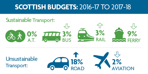 scottish-budget-infographic-2017-18_full